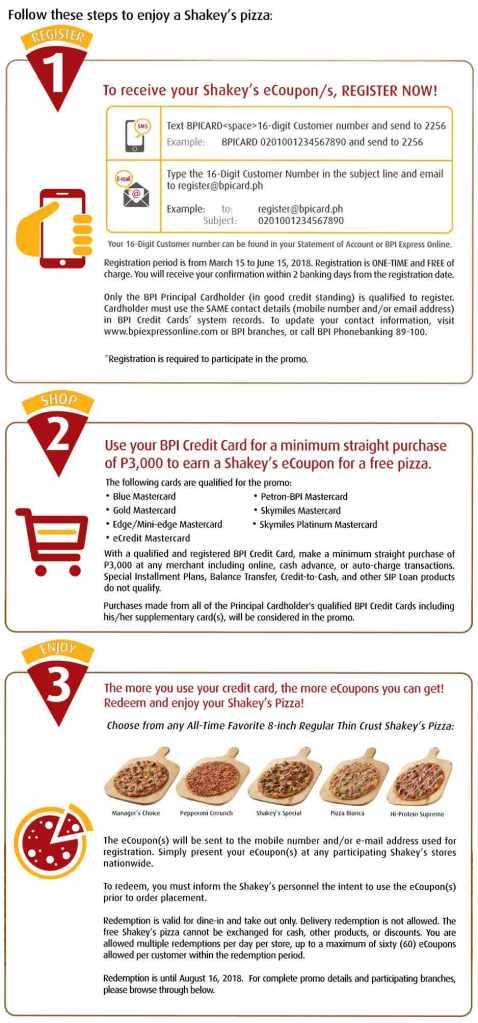 free Shakey's Pizza BPI process