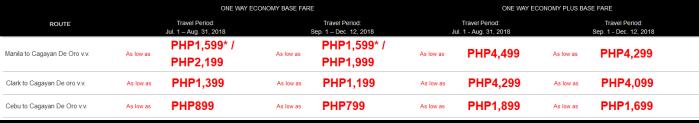 PAL mid-year sale to CDO flights