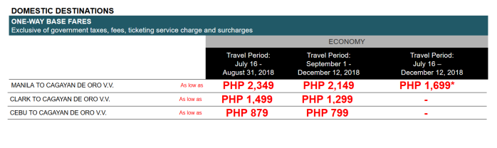 PAL 1M Promo seats cover prices