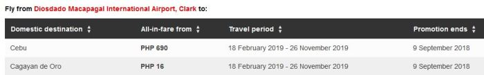 Air Asia Red Hot Sale Clark to CDO